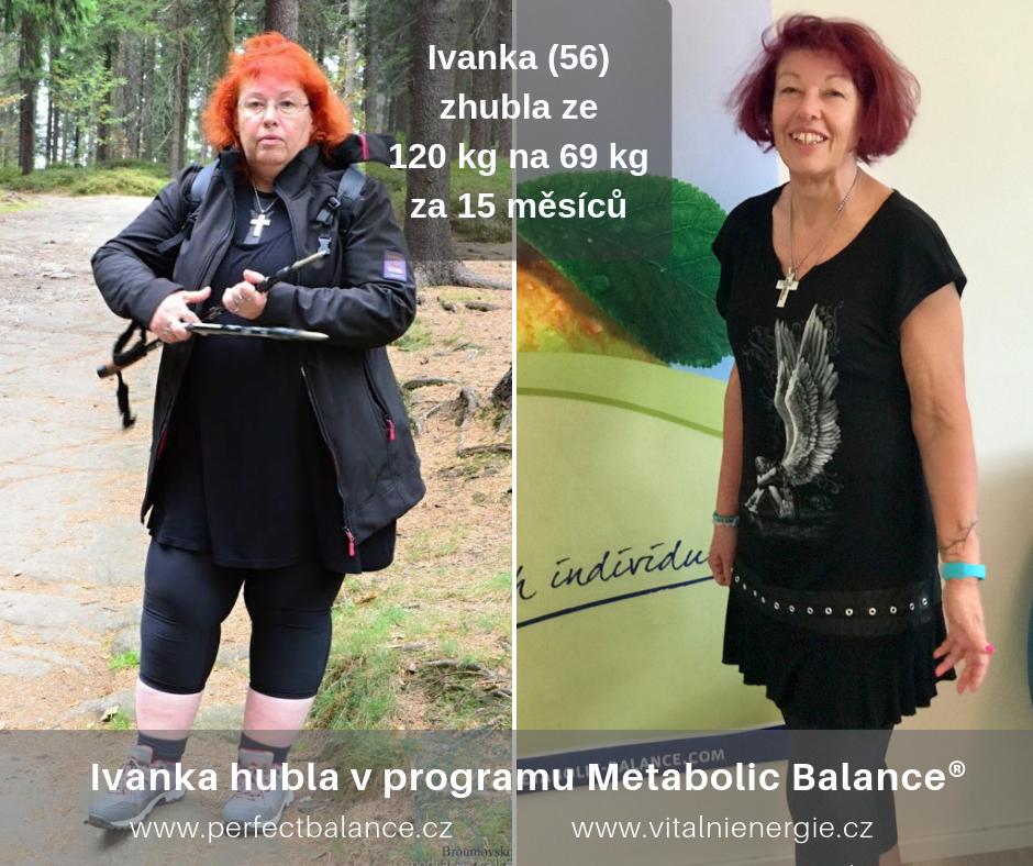 Hubnutí a proměna s Metabolic Balance