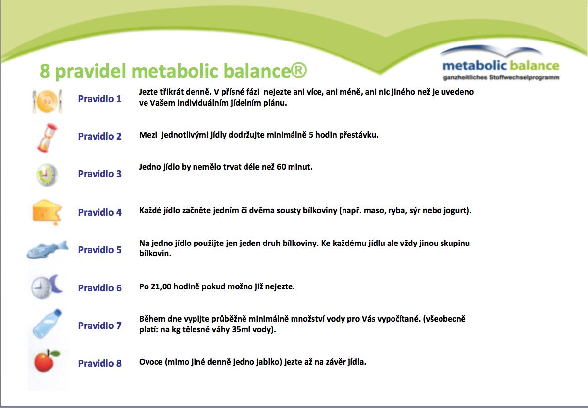 Jaká jsou pravidla programu Metabolic Balance